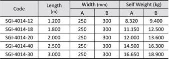 steel-walk-borad-hook-type