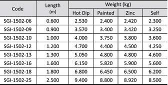 ledger-horizontal-table